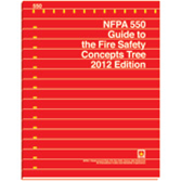 NFPA 550: Guide to the Fire Safety Concepts Tree