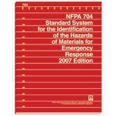 NFPA 704: Standard System for the Identification of the Hazards of Materials for Emergency Response, Prior Years