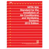 NFPA 90A: Standard for the Installation of Air-Conditioning and Ventilating Systems, Prior Years