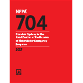 2017 NFPA 704 Standard - Current Edition
